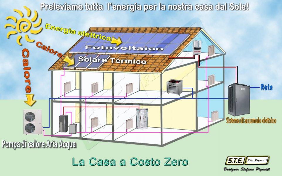 Mg impianti impianti fotovoltaici bologna budrio molinella - Sistemi di riscaldamento casa ...